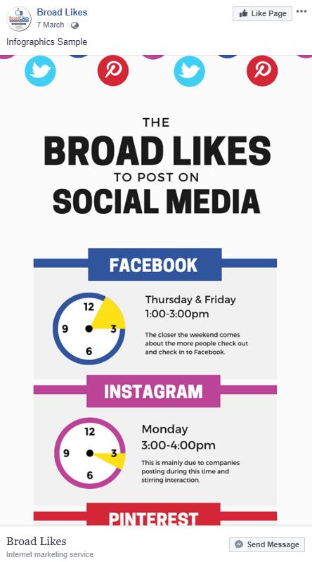 Inforgraphics post on facebook