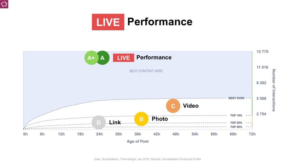 live video infographics