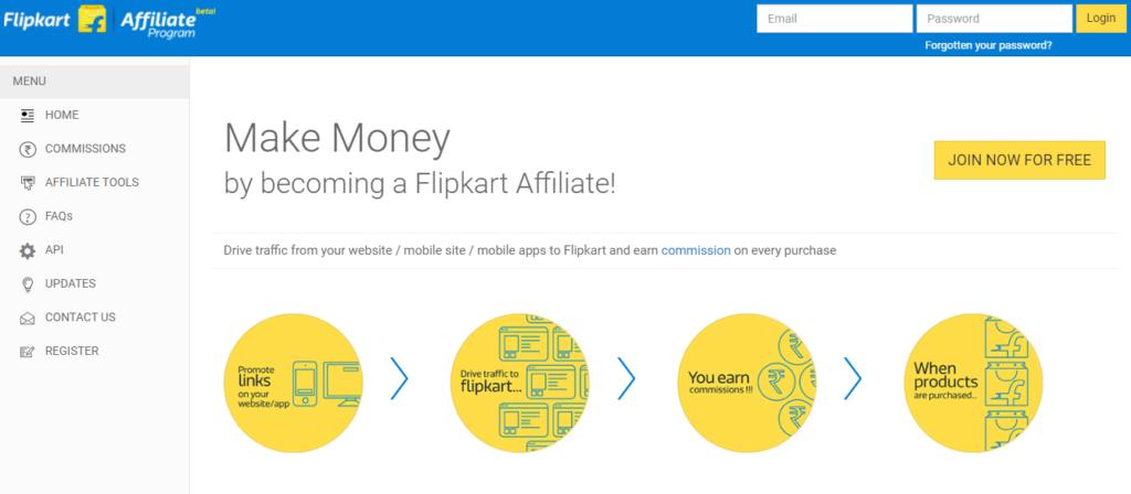 flipkart affiliate program fashion bloggers