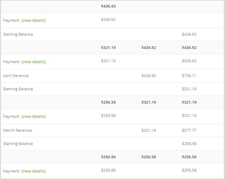 payment proof event blogging