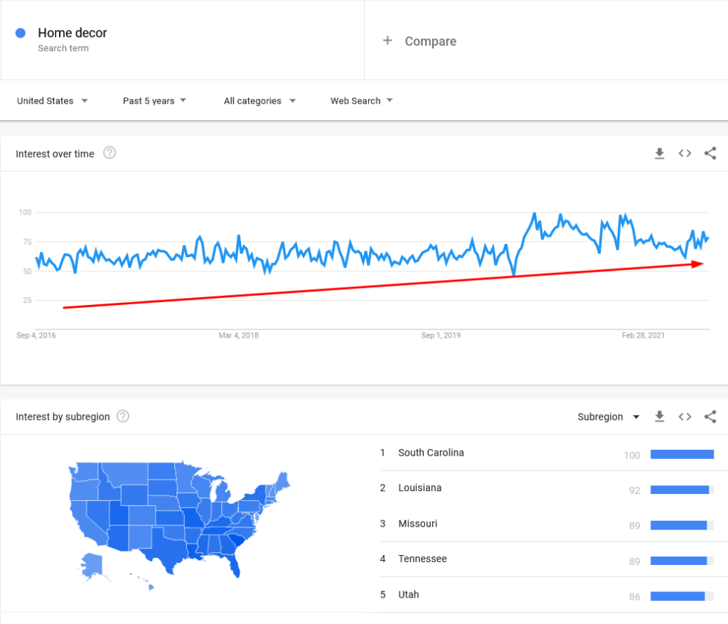 Home and Bedroom Google Trends Report